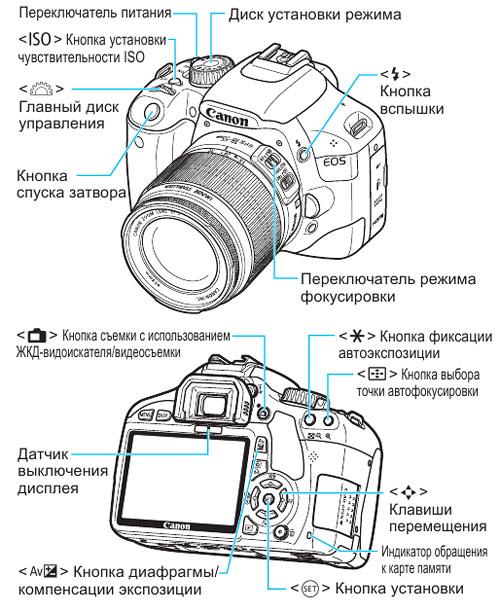 инструкция canon eos 600d на русском